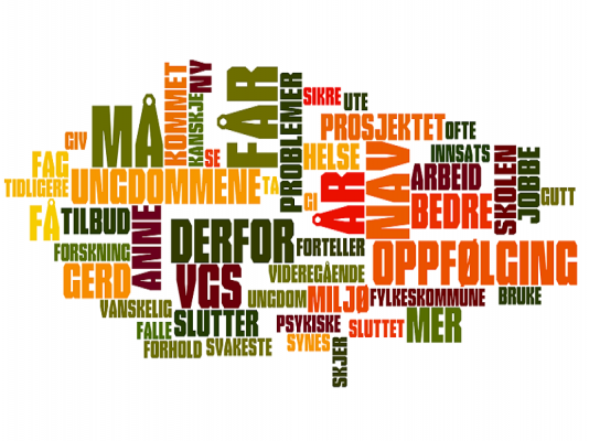 Lage ordsky wordle